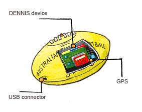 gBall Technology cut-away